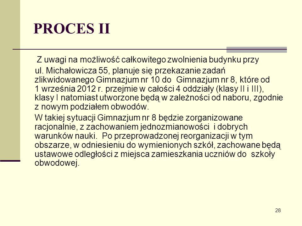 PROCES II Z uwagi na możliwość całkowitego zwolnienia budynku przy ul. Michałowicza 55, planuje się przekazanie zadań zlikwidowanego Gimnazjum nr 10 d