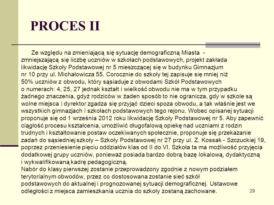 PROCES II Ze względu na zmieniającą się sytuację demograficzną Miasta - zmniejszającą się liczbę uczniów w szkołach podstawowych, projekt zakłada likw