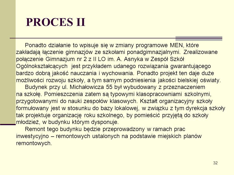 PROCES II Ponadto działanie to wpisuje się w zmiany programowe MEN, które zakładają łączenie gimnazjów ze szkołami ponadgimnazjalnymi. Zrealizowane po