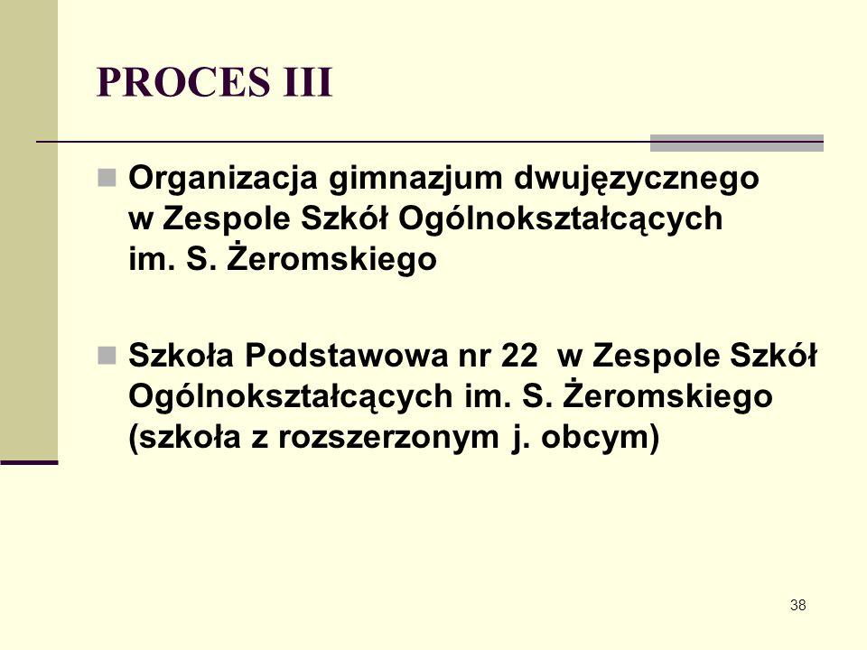 PROCES III Organizacja gimnazjum dwujęzycznego w Zespole Szkół Ogólnokształcących im. S. Żeromskiego Szkoła Podstawowa nr 22 w Zespole Szkół Ogólnoksz