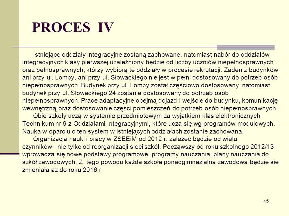 PROCES IV Istniejące oddziały integracyjne zostaną zachowane, natomiast nabór do oddziałów integracyjnych klasy pierwszej uzależniony będzie od liczby
