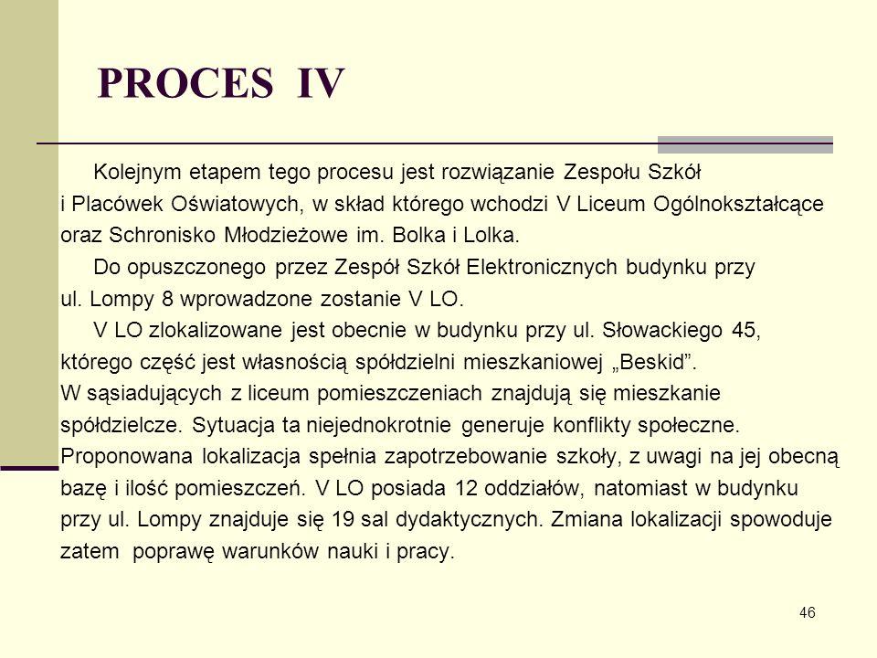 PROCES IV 46 Kolejnym etapem tego procesu jest rozwiązanie Zespołu Szkół i Placówek Oświatowych, w skład którego wchodzi V Liceum Ogólnokształcące ora