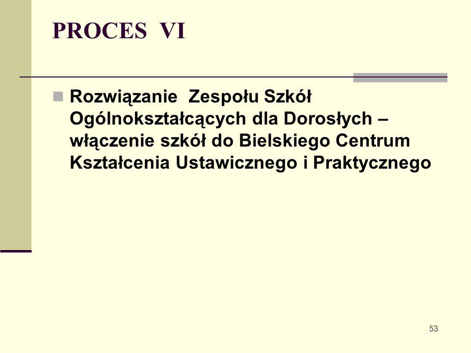PROCES VI Rozwiązanie Zespołu Szkół Ogólnokształcących dla Dorosłych – włączenie szkół do Bielskiego Centrum Kształcenia Ustawicznego i Praktycznego 5