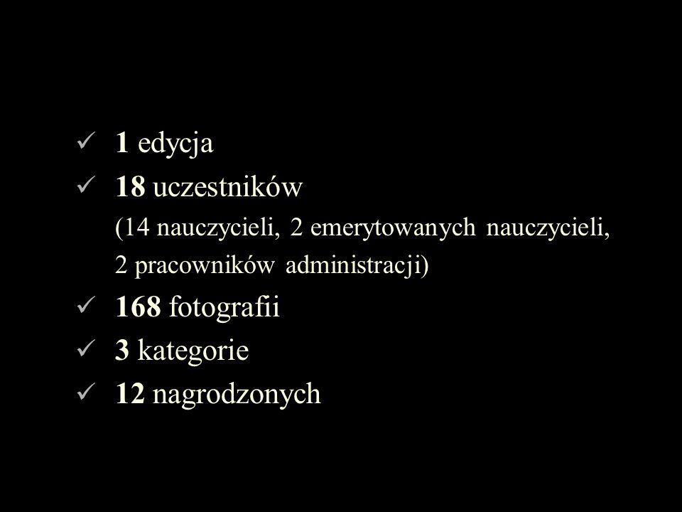 1 edycja 18 uczestników (14 nauczycieli, 2 emerytowanych nauczycieli, 2 pracowników administracji) 168 fotografii 3 kategorie 12 nagrodzonych