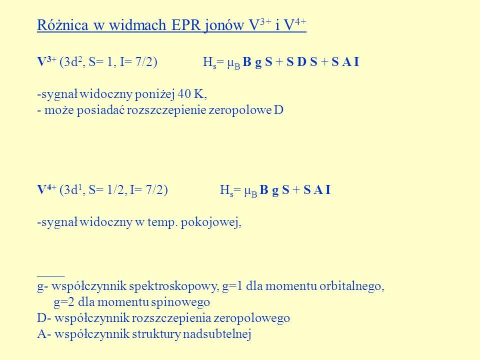 Różnica w widmach EPR jonów V 3+ i V 4+ V 3+ (3d 2, S= 1, I= 7/2) H s = μ B B g S + S D S + S A I -sygnał widoczny poniżej 40 K, - może posiadać rozsz