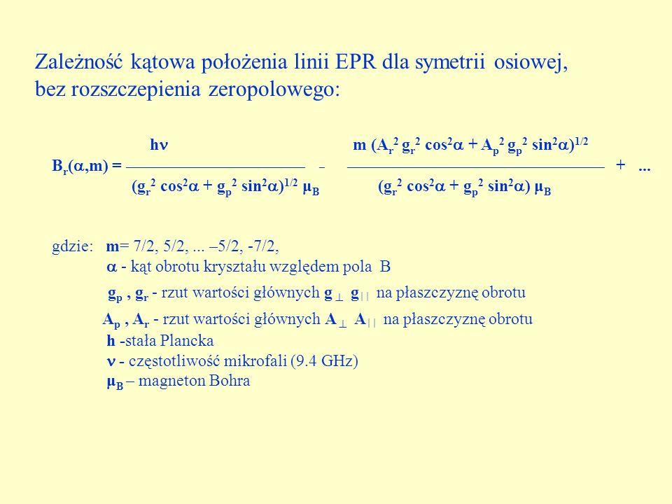 Zależność kątowa położenia linii EPR dla symetrii osiowej, bez rozszczepienia zeropolowego: h m (A r 2 g r 2 cos 2 + A p 2 g p 2 sin 2 ) 1/2 B r (,m)
