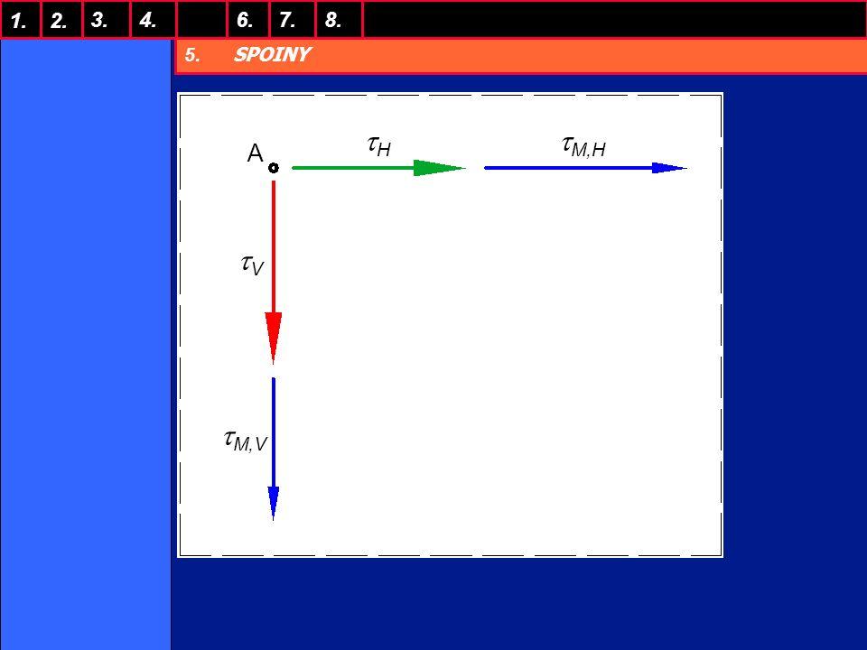5. SPOINY 1.2. 3.4.6.7.8. V H M,H M,V A