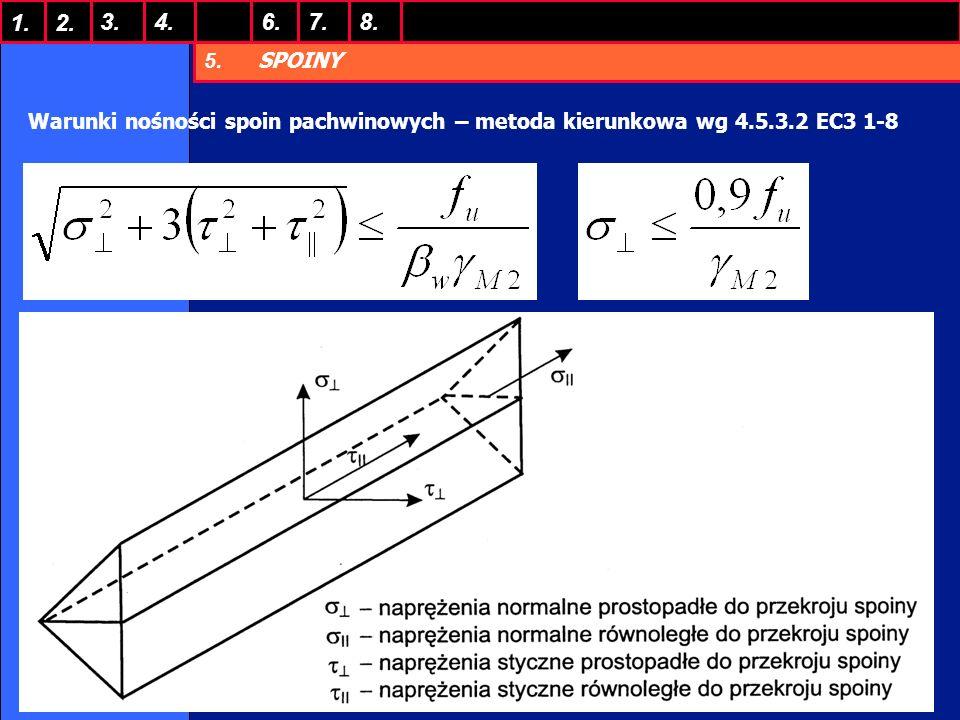 5. SPOINY 1.2. 3.4.6.7.8. Warunki nośności spoin pachwinowych – metoda kierunkowa wg 4.5.3.2 EC3 1-8