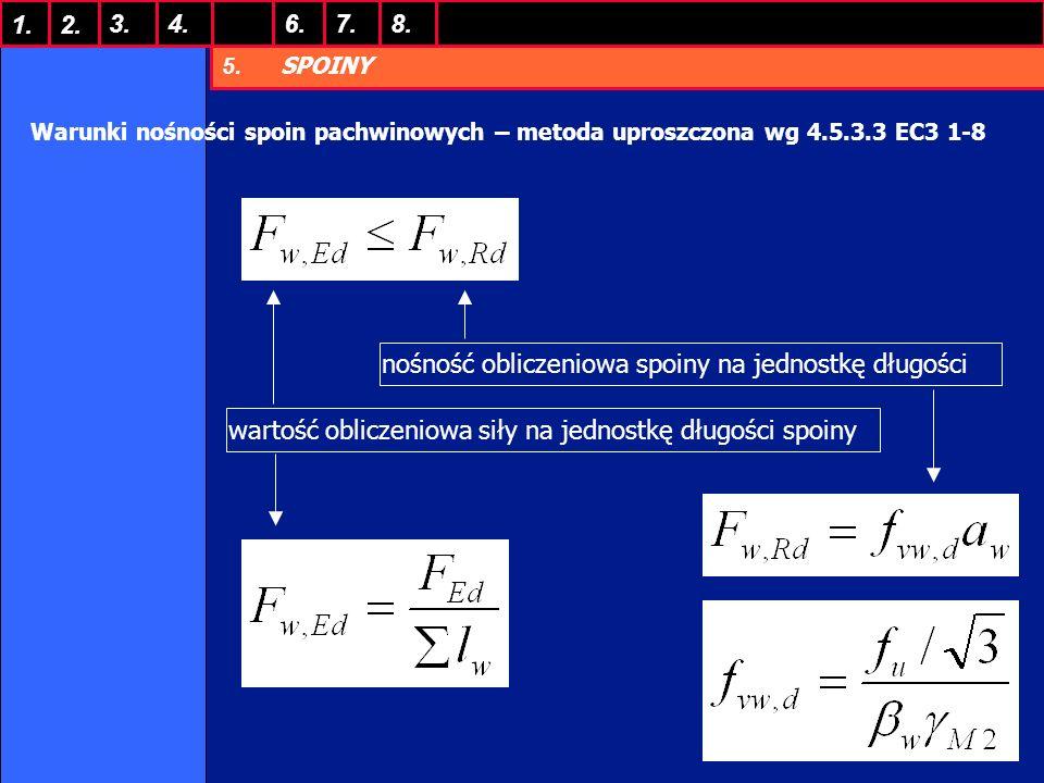 5. SPOINY 1.2. 3.4.6.7.8. Warunki nośności spoin pachwinowych – metoda uproszczona wg 4.5.3.3 EC3 1-8 wartość obliczeniowa siły na jednostkę długości