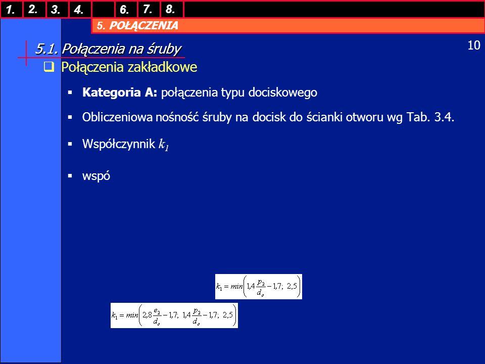 5. POŁĄCZENIA 1. 7. 3.4.6. 8.2. 10 5.1. Połączenia na śruby Połączenia zakładkowe Kategoria A: połączenia typu dociskowego Obliczeniowa nośność śruby