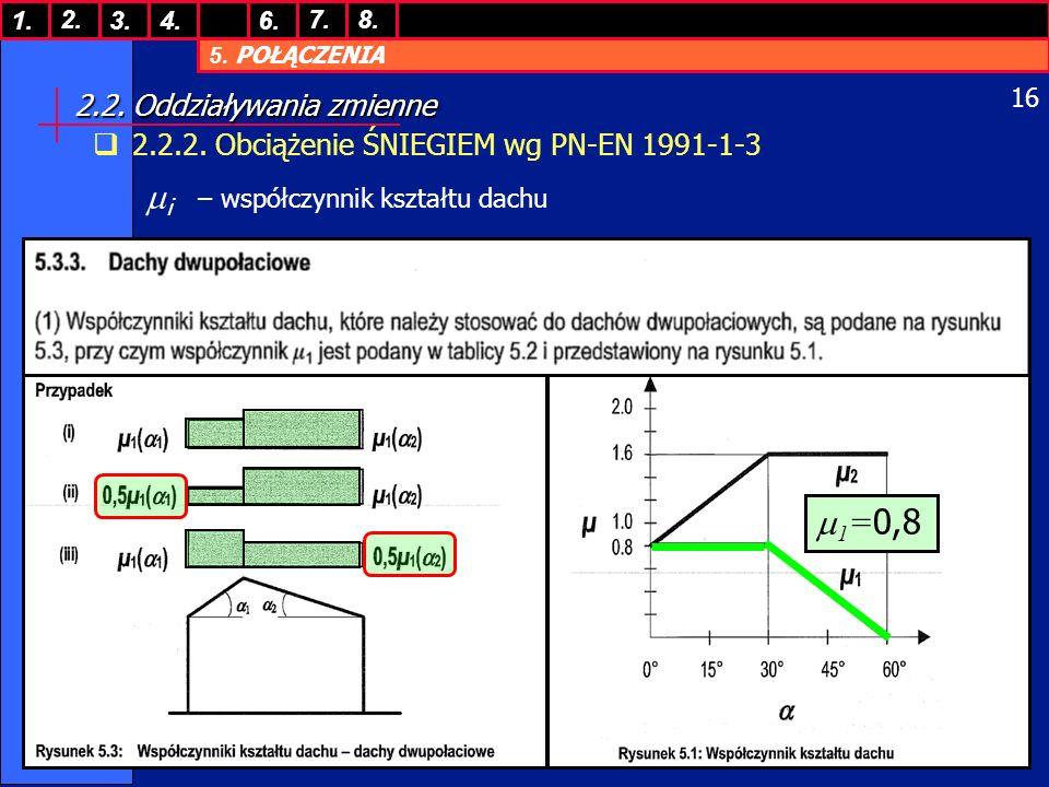 5. POŁĄCZENIA 1. 7. 3.4.6. 8.2. 16 2.2. Oddziaływania zmienne 2.2.2. Obciążenie ŚNIEGIEM wg PN-EN 1991-1-3 i – współczynnik kształtu dachu 1 = 0,8