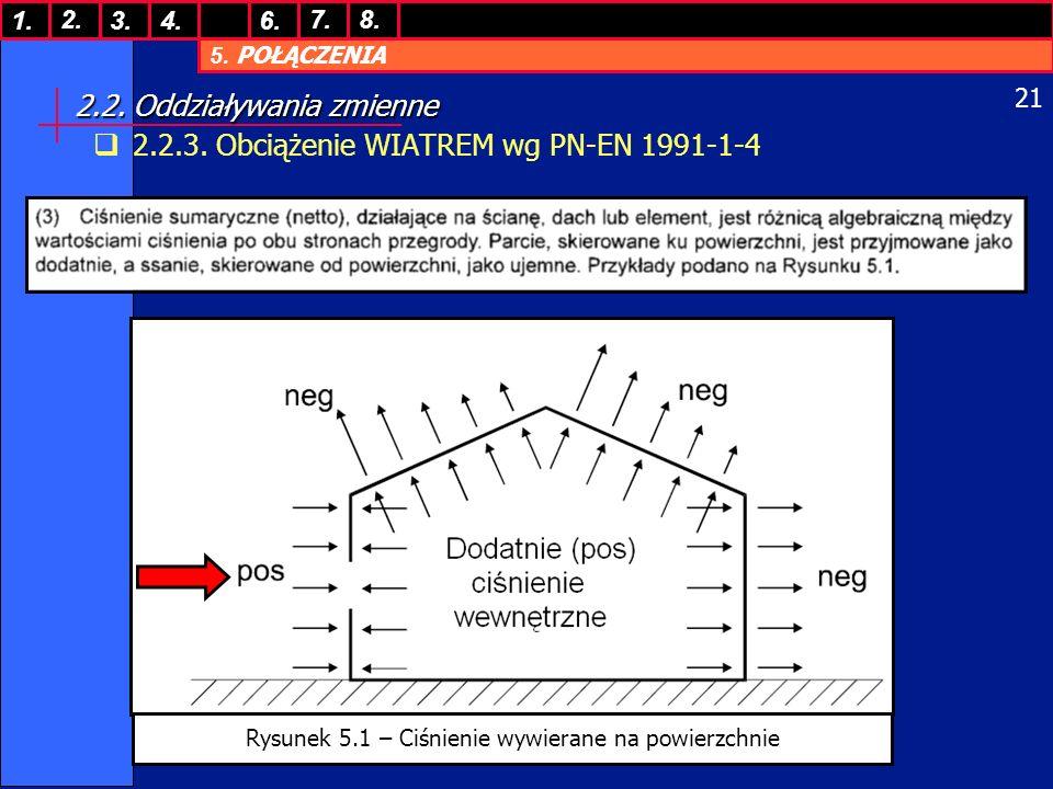 5. POŁĄCZENIA 1. 7. 3.4.6. 8.2. 21 2.2. Oddziaływania zmienne 2.2.3. Obciążenie WIATREM wg PN-EN 1991-1-4 Rysunek 5.1 – Ciśnienie wywierane na powierz