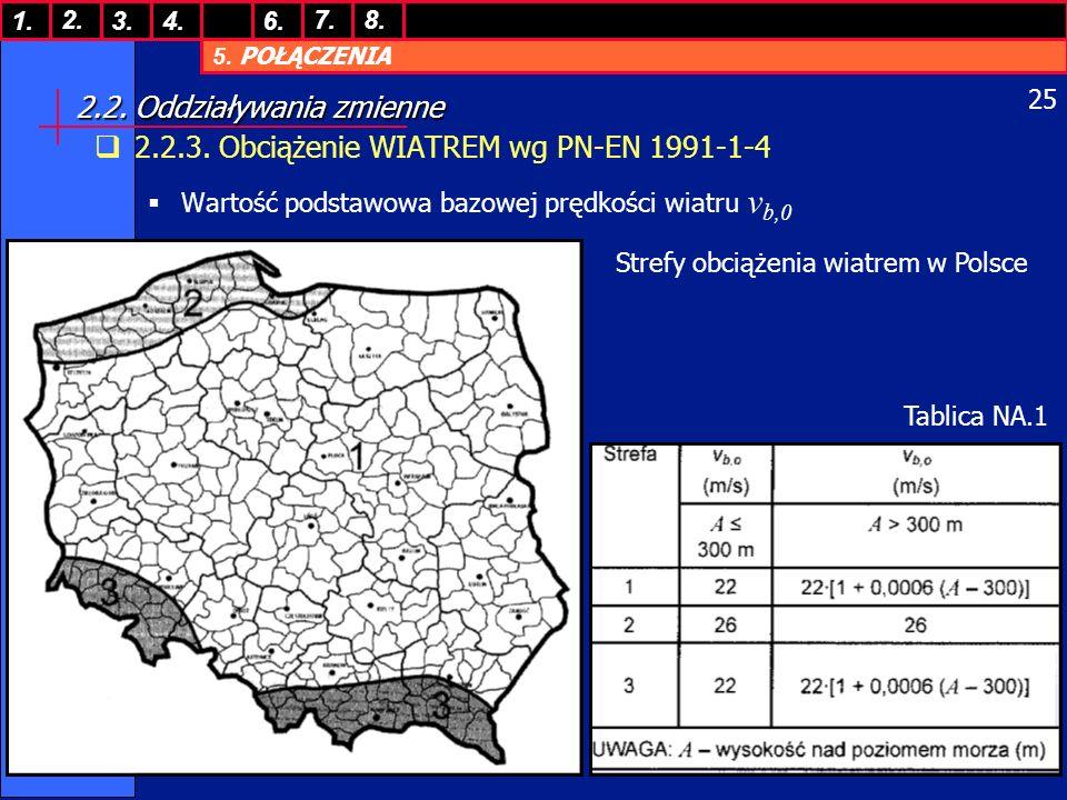 5. POŁĄCZENIA 1. 7. 3.4.6. 8.2. 25 2.2. Oddziaływania zmienne 2.2.3. Obciążenie WIATREM wg PN-EN 1991-1-4 Wartość podstawowa bazowej prędkości wiatru