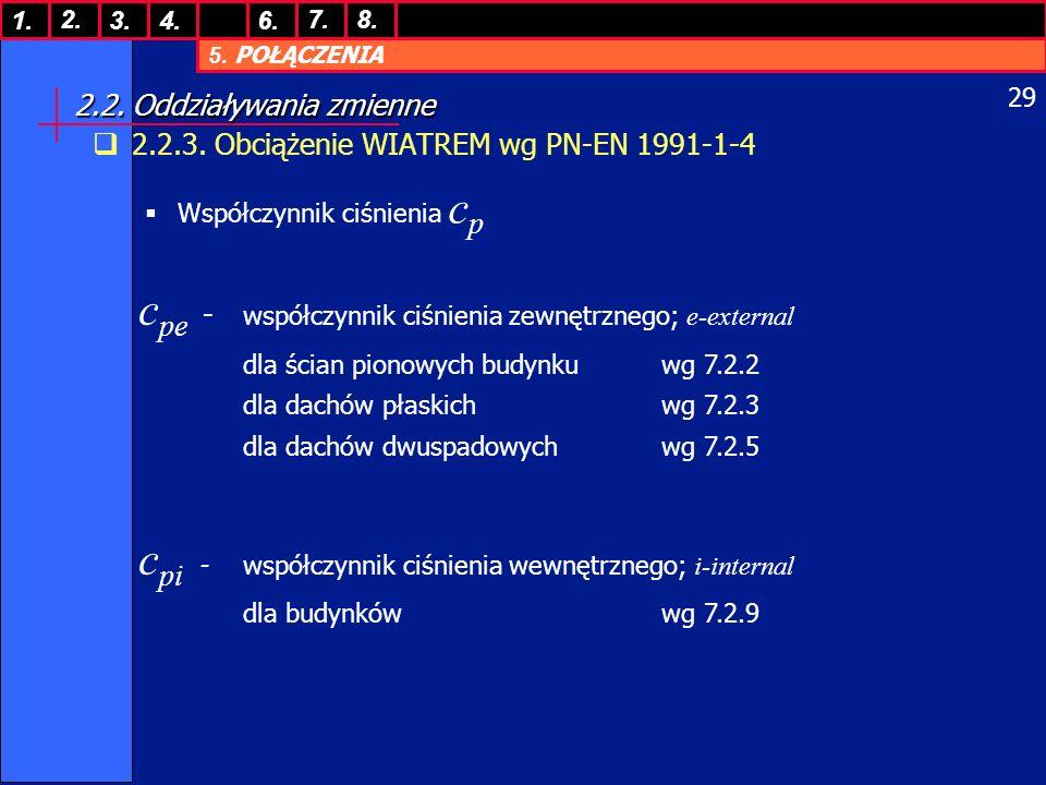 5. POŁĄCZENIA 1. 7. 3.4.6. 8.2. 29 2.2. Oddziaływania zmienne 2.2.3. Obciążenie WIATREM wg PN-EN 1991-1-4 Współczynnik ciśnienia c p c pe - współczynn