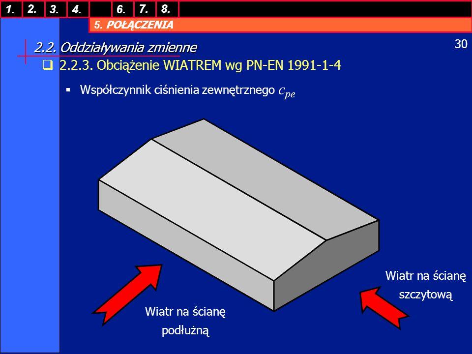 5. POŁĄCZENIA 1. 7. 3.4.6. 8.2. 30 2.2. Oddziaływania zmienne 2.2.3. Obciążenie WIATREM wg PN-EN 1991-1-4 Współczynnik ciśnienia zewnętrznego c pe Wia