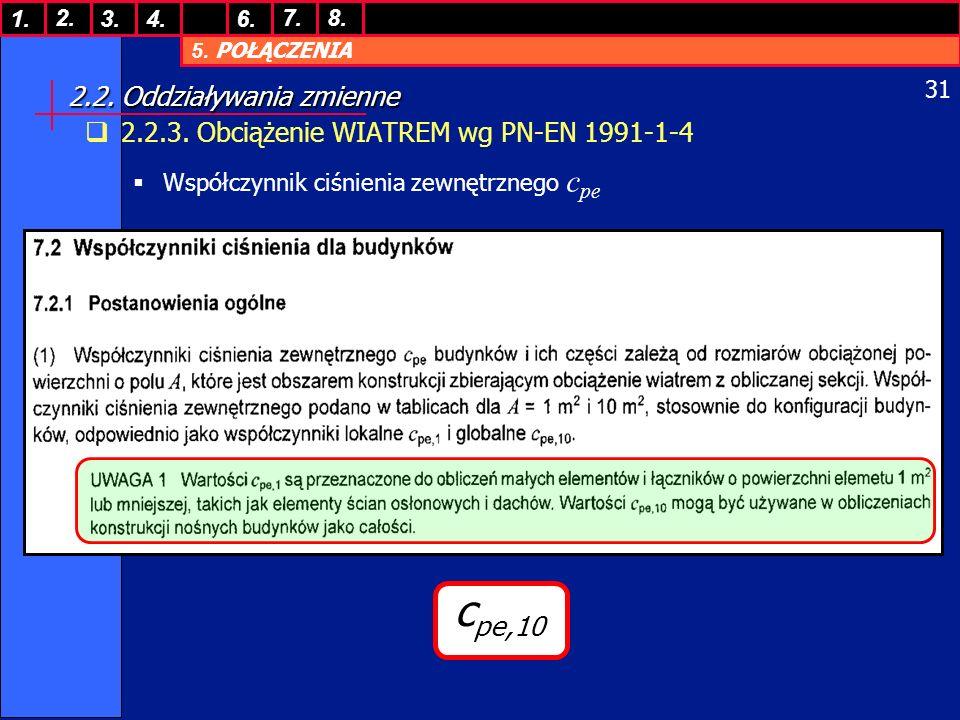 5. POŁĄCZENIA 1. 7. 3.4.6. 8.2. 31 2.2. Oddziaływania zmienne 2.2.3. Obciążenie WIATREM wg PN-EN 1991-1-4 Współczynnik ciśnienia zewnętrznego c pe c p