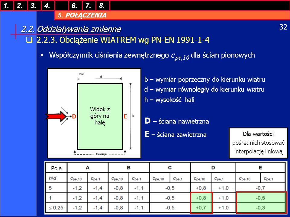 5. POŁĄCZENIA 1. 7. 3.4.6. 8.2. 32 2.2. Oddziaływania zmienne 2.2.3. Obciążenie WIATREM wg PN-EN 1991-1-4 Współczynnik ciśnienia zewnętrznego c pe,10