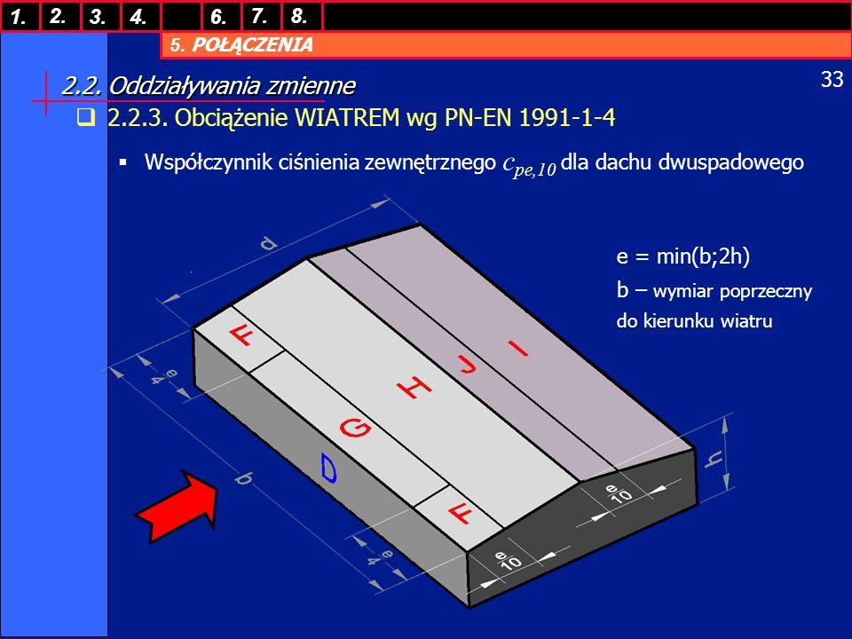 5. POŁĄCZENIA 1. 7. 3.4.6. 8.2. 33 2.2. Oddziaływania zmienne 2.2.3. Obciążenie WIATREM wg PN-EN 1991-1-4 Współczynnik ciśnienia zewnętrznego c pe,10