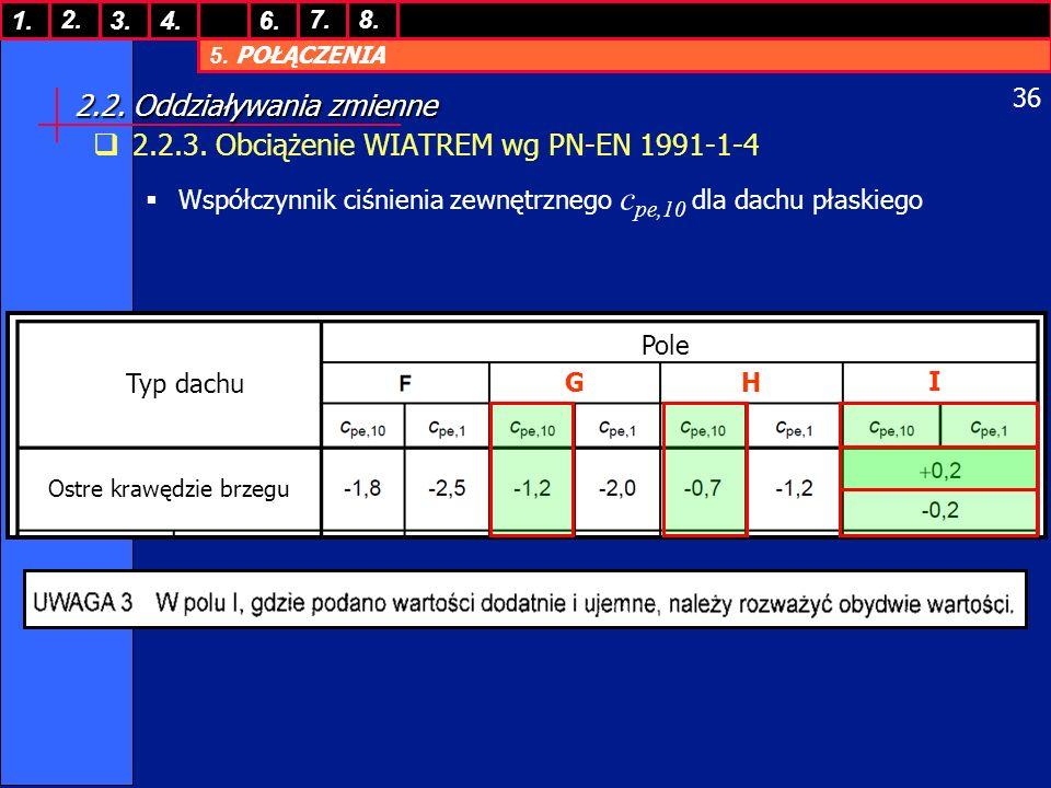 5. POŁĄCZENIA 1. 7. 3.4.6. 8.2. 36 Pole Typ dachu Ostre krawędzie brzegu 2.2. Oddziaływania zmienne 2.2.3. Obciążenie WIATREM wg PN-EN 1991-1-4 Współc