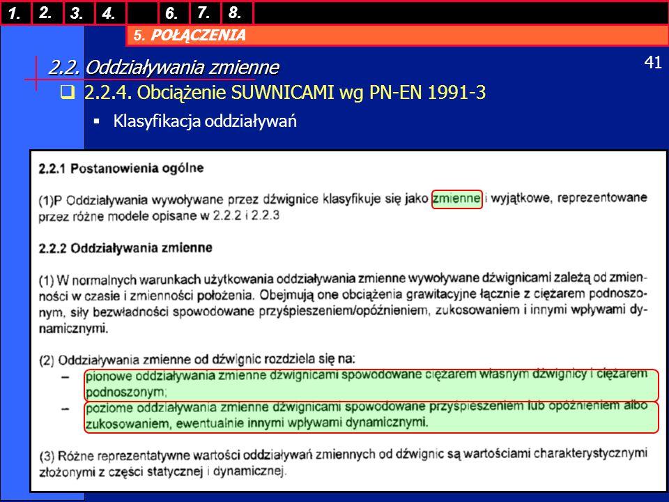 5. POŁĄCZENIA 1. 7. 3.4.6. 8.2. 41 2.2. Oddziaływania zmienne 2.2.4. Obciążenie SUWNICAMI wg PN-EN 1991-3 Klasyfikacja oddziaływań