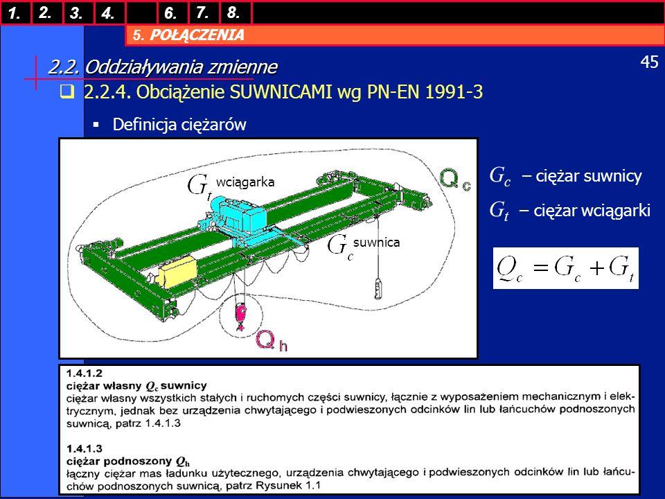 5. POŁĄCZENIA 1. 7. 3.4.6. 8.2. 45 2.2. Oddziaływania zmienne 2.2.4. Obciążenie SUWNICAMI wg PN-EN 1991-3 Definicja ciężarów wciągarka suwnica G c – c