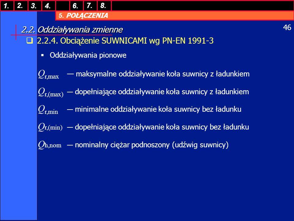 5. POŁĄCZENIA 1. 7. 3.4.6. 8.2. 46 2.2. Oddziaływania zmienne 2.2.4. Obciążenie SUWNICAMI wg PN-EN 1991-3 Oddziaływania pionowe Q r,max maksymalne odd