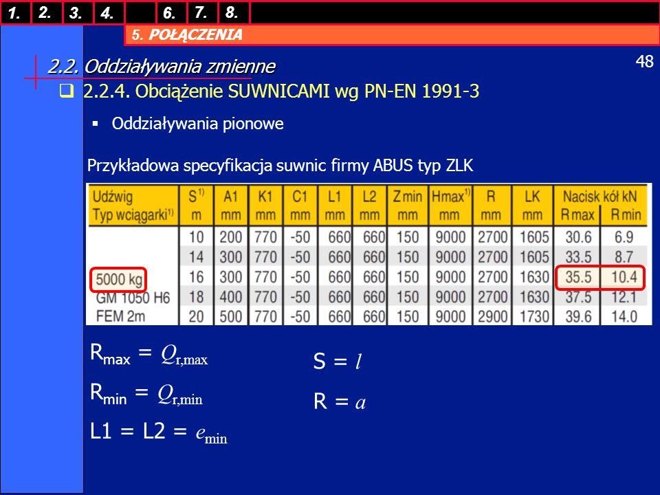 5. POŁĄCZENIA 1. 7. 3.4.6. 8.2. 48 2.2. Oddziaływania zmienne 2.2.4. Obciążenie SUWNICAMI wg PN-EN 1991-3 Oddziaływania pionowe Przykładowa specyfikac