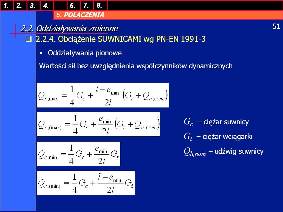 5. POŁĄCZENIA 1. 7. 3.4.6. 8.2. 51 2.2. Oddziaływania zmienne 2.2.4. Obciążenie SUWNICAMI wg PN-EN 1991-3 Oddziaływania pionowe Wartości sił bez uwzgl