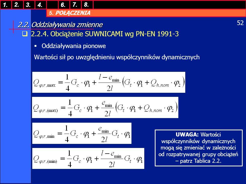 5. POŁĄCZENIA 1. 7. 3.4.6. 8.2. 52 2.2. Oddziaływania zmienne 2.2.4. Obciążenie SUWNICAMI wg PN-EN 1991-3 Oddziaływania pionowe Wartości sił po uwzglę