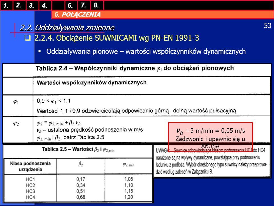 5. POŁĄCZENIA 1. 7. 3.4.6. 8.2. 53 2.2. Oddziaływania zmienne 2.2.4. Obciążenie SUWNICAMI wg PN-EN 1991-3 Oddziaływania pionowe – wartości współczynni