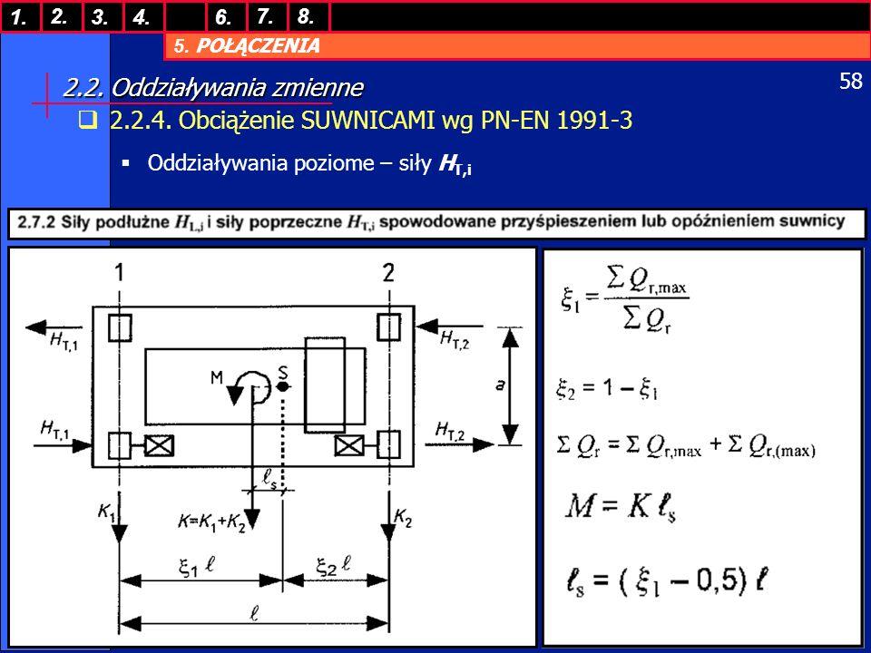 5. POŁĄCZENIA 1. 7. 3.4.6. 8.2. 58 2.2. Oddziaływania zmienne 2.2.4. Obciążenie SUWNICAMI wg PN-EN 1991-3 Oddziaływania poziome – siły H T,i