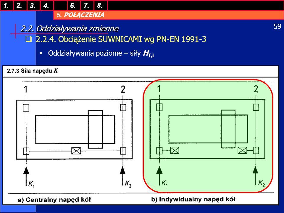 5. POŁĄCZENIA 1. 7. 3.4.6. 8.2. 59 2.2. Oddziaływania zmienne 2.2.4. Obciążenie SUWNICAMI wg PN-EN 1991-3 Oddziaływania poziome – siły H T,i