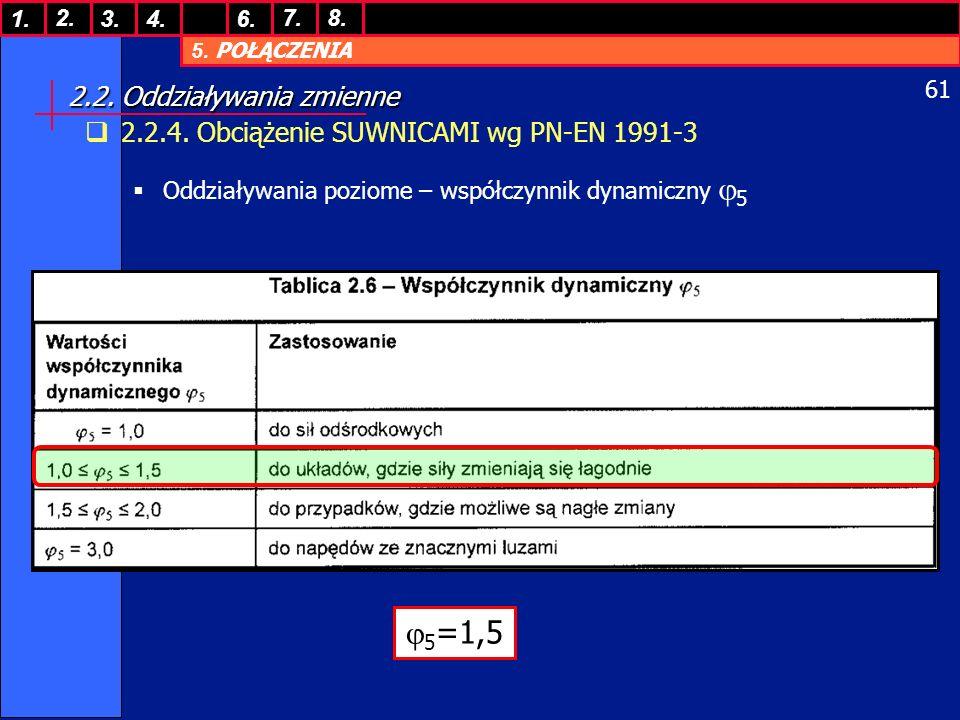 5.POŁĄCZENIA 1. 7. 3.4.6. 8.2. 61 2.2. Oddziaływania zmienne 2.2.4.