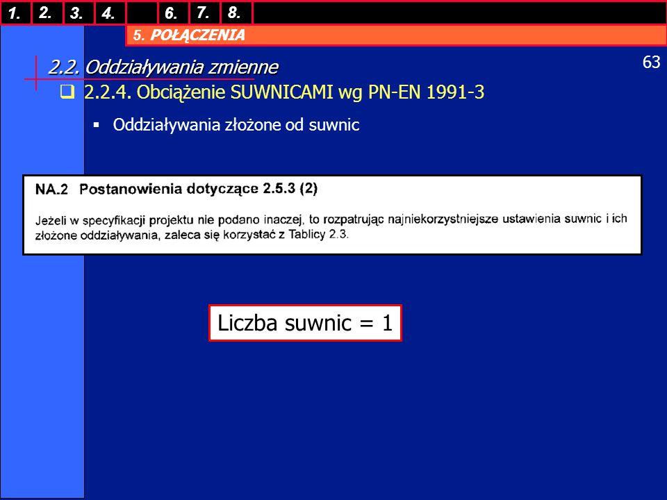 5. POŁĄCZENIA 1. 7. 3.4.6. 8.2. 63 2.2. Oddziaływania zmienne 2.2.4. Obciążenie SUWNICAMI wg PN-EN 1991-3 Oddziaływania złożone od suwnic Liczba suwni