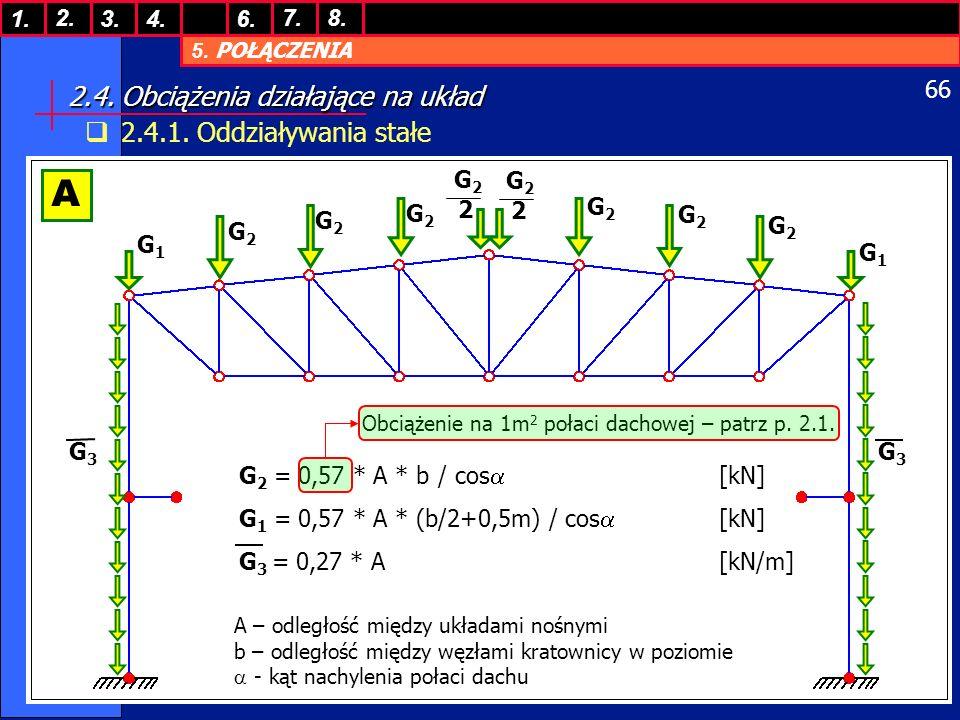 5. POŁĄCZENIA 1. 7. 3.4.6. 8.2. 66 2.4. Obciążenia działające na układ 2.4.1. Oddziaływania stałe G1G1 G2G2 2 G2G2 2 G2G2 G2G2 G2G2 G2G2 G2G2 G2G2 G1G