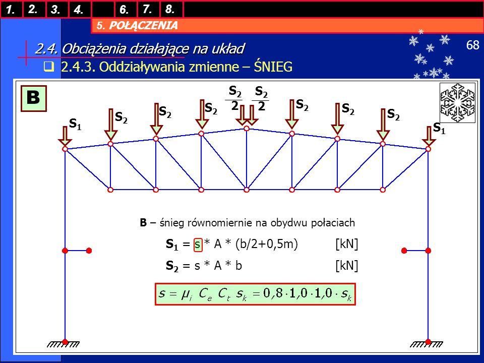 5. POŁĄCZENIA 1. 7. 3.4.6. 8.2. 68 2.4. Obciążenia działające na układ 2.4.3. Oddziaływania zmienne – ŚNIEG S1S1 S2S2 S2S2 S2S2 S2S2 2 S2S2 2 S2S2 S2S