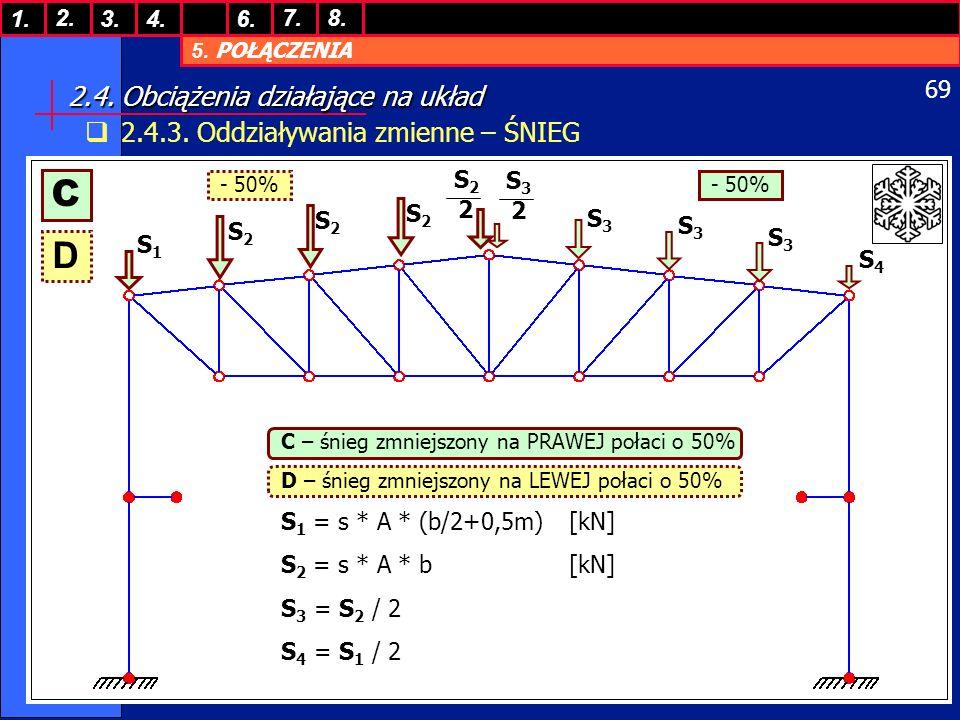 5. POŁĄCZENIA 1. 7. 3.4.6. 8.2. 69 2.4. Obciążenia działające na układ 2.4.3. Oddziaływania zmienne – ŚNIEG S1S1 S2S2 S2S2 S2S2 S2S2 2 S3S3 2 S3S3 S3S