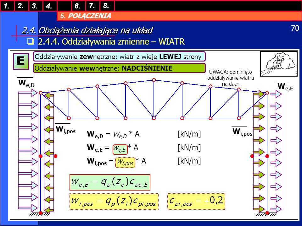 5. POŁĄCZENIA 1. 7. 3.4.6. 8.2. 70 2.4. Obciążenia działające na układ 2.4.4. Oddziaływania zmienne – WIATR E W e,D W e,E Oddziaływanie zewnętrzne: wi