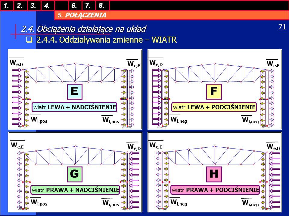 5. POŁĄCZENIA 1. 7. 3.4.6. 8.2. 71 2.4. Obciążenia działające na układ 2.4.4. Oddziaływania zmienne – WIATR G W e,E W e,D wiatr PRAWA + NADCIŚNIENIE W