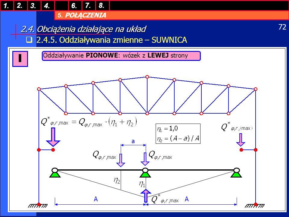 5.POŁĄCZENIA 1. 7. 3.4.6. 8.2. 72 2.4. Obciążenia działające na układ 2.4.5.