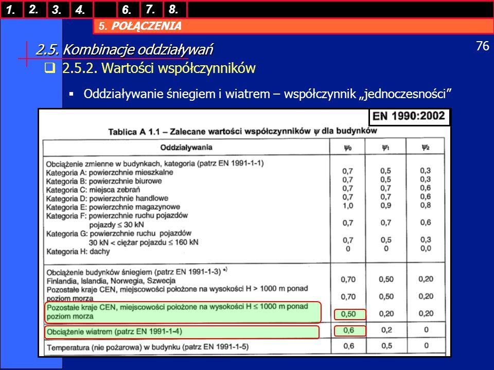 5. POŁĄCZENIA 1. 7. 3.4.6. 8.2. 76 2.5. Kombinacje oddziaływań 2.5.2. Wartości współczynników Oddziaływanie śniegiem i wiatrem – współczynnik jednocze