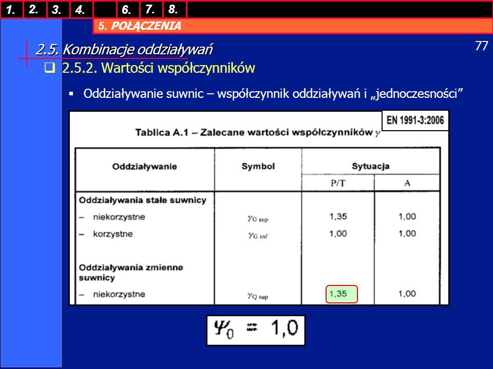 5. POŁĄCZENIA 1. 7. 3.4.6. 8.2. 77 2.5. Kombinacje oddziaływań 2.5.2. Wartości współczynników Oddziaływanie suwnic – współczynnik oddziaływań i jednoc
