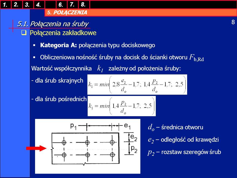 5. POŁĄCZENIA 1. 7. 3.4.6. 8.2. 8 5.1. Połączenia na śruby Połączenia zakładkowe Kategoria A: połączenia typu dociskowego Obliczeniowa nośność śruby n