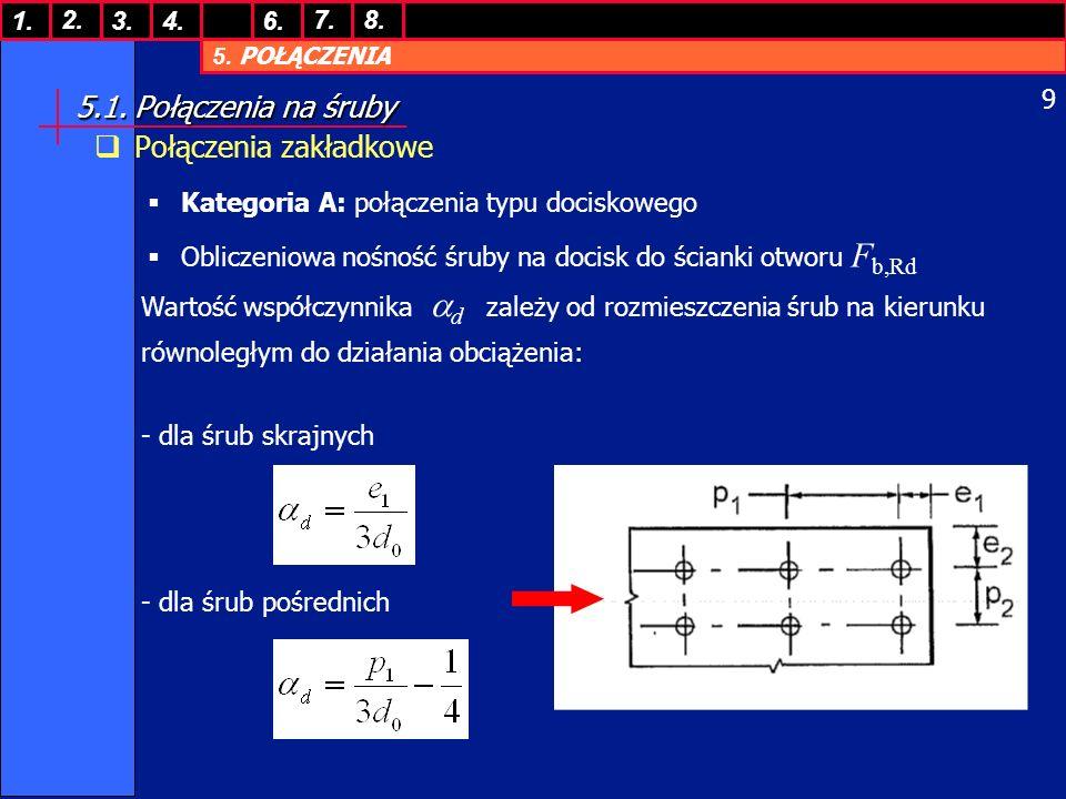 5. POŁĄCZENIA 1. 7. 3.4.6. 8.2. 9 5.1. Połączenia na śruby Połączenia zakładkowe Kategoria A: połączenia typu dociskowego Obliczeniowa nośność śruby n