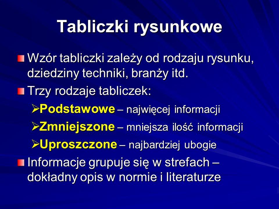 Tabliczki rysunkowe Wzór tabliczki zależy od rodzaju rysunku, dziedziny techniki, branży itd. Trzy rodzaje tabliczek: Podstawowe – najwięcej informacj