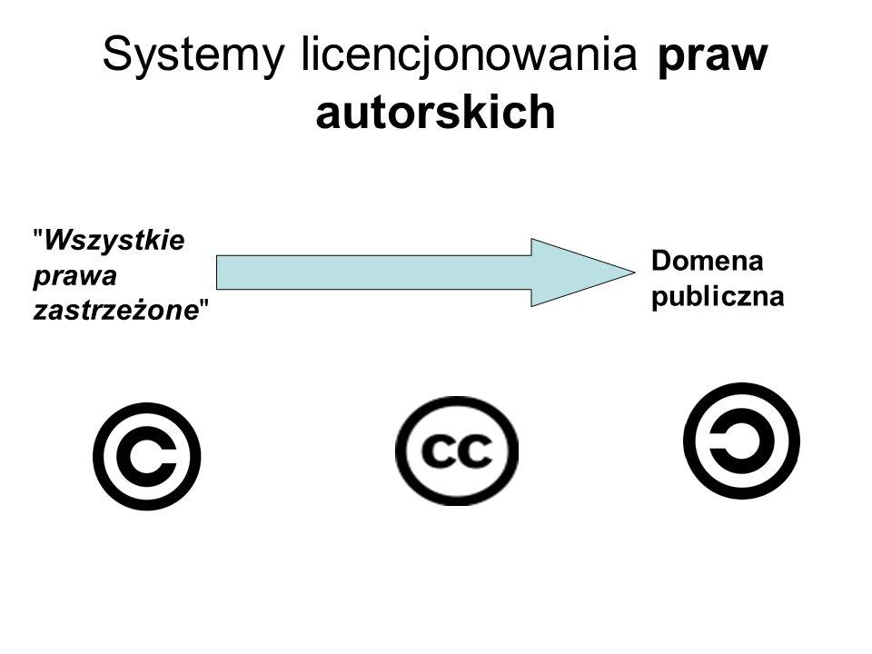 Systemy licencjonowania praw autorskich Wszystkie prawa zastrzeżone Domena publiczna