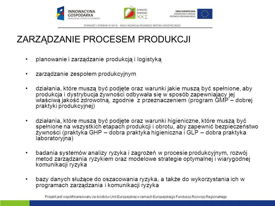 Projekt jest współfinansowany ze środków Unii Europejskiej w ramach Europejskiego Funduszu Rozwoju Regionalnego ZARZĄDZANIE PROCESEM PRODUKCJI planowanie i zarządzanie produkcją i logistyką zarządzanie zespołem produkcyjnym działania, które muszą być podjęte oraz warunki jakie muszą być spełnione, aby produkcja i dystrybucja żywności odbywała się w sposób zapewniający jej właściwą jakość zdrowotną, zgodnie z przeznaczeniem (program GMP – dobrej praktyki produkcyjnej) działania, które muszą być podjęte oraz warunki higieniczne, które muszą być spełnione na wszystkich etapach produkcji i obrotu, aby zapewnić bezpieczeństwo żywności (praktyka GHP – dobra praktyka higieniczna i GLP – dobra praktyka laboratoryjna) badania systemów analizy ryzyka i zagrożeń w procesie produkcyjnym, rozwój metod zarządzania ryzykiem oraz modelowe strategie optymalnej i wiarygodnej komunikacji ryzyka bazy danych służące do oszacowania ryzyka, a także do wykorzystania ich w programach zarządzania i komunikacji ryzyka
