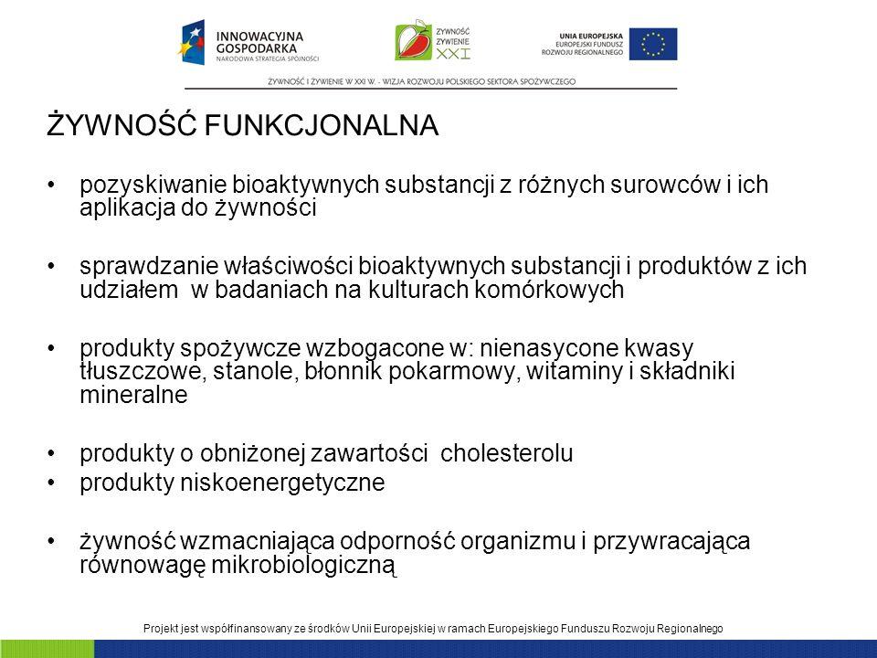 Projekt jest współfinansowany ze środków Unii Europejskiej w ramach Europejskiego Funduszu Rozwoju Regionalnego ŻYWNOŚĆ FUNKCJONALNA pozyskiwanie bioaktywnych substancji z różnych surowców i ich aplikacja do żywności sprawdzanie właściwości bioaktywnych substancji i produktów z ich udziałem w badaniach na kulturach komórkowych produkty spożywcze wzbogacone w: nienasycone kwasy tłuszczowe, stanole, błonnik pokarmowy, witaminy i składniki mineralne produkty o obniżonej zawartości cholesterolu produkty niskoenergetyczne żywność wzmacniająca odporność organizmu i przywracająca równowagę mikrobiologiczną