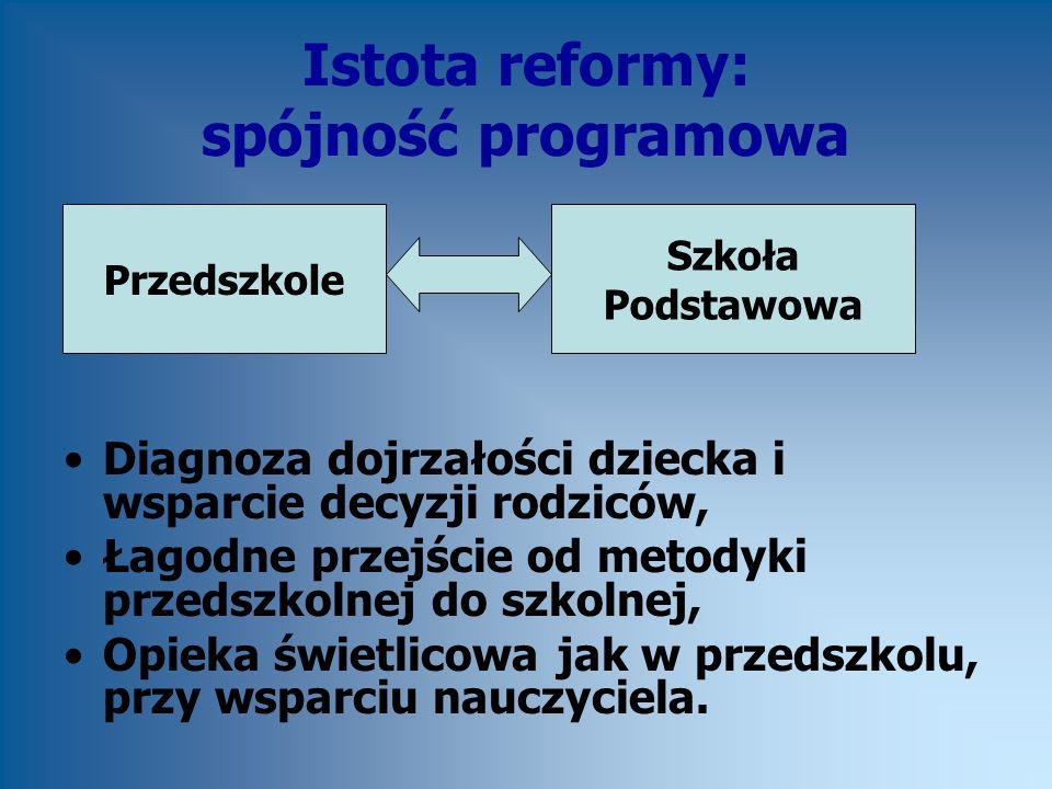 Istota reformy: spójność programowa Diagnoza dojrzałości dziecka i wsparcie decyzji rodziców, Łagodne przejście od metodyki przedszkolnej do szkolnej, Opieka świetlicowa jak w przedszkolu, przy wsparciu nauczyciela.