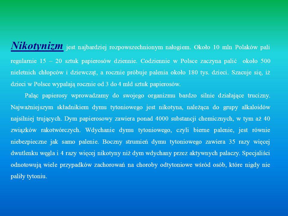 Nikotynizm jest najbardziej rozpowszechnionym nałogiem. Około 10 mln Polaków pali regularnie 15 – 20 sztuk papierosów dziennie. Codziennie w Polsce za